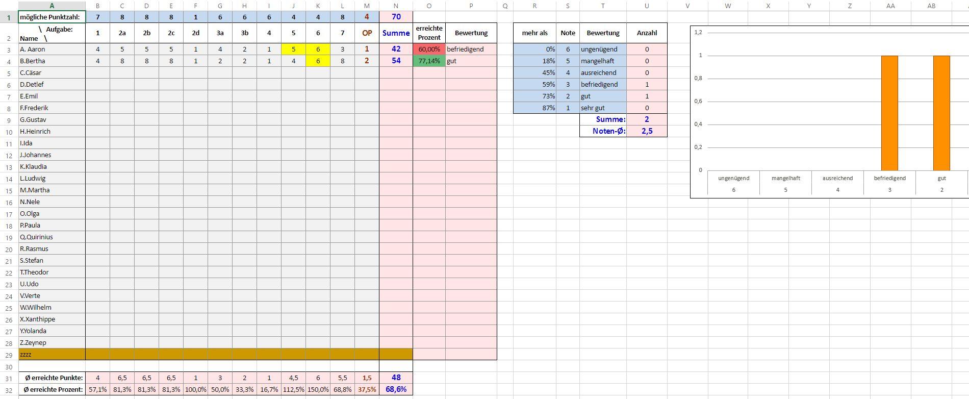 Excel tabelle zum auswerten von klassenarbeiten update for Tabelle punkte noten
