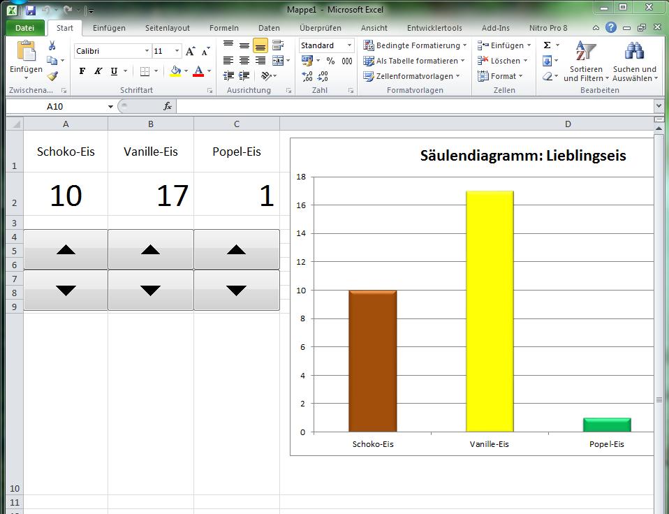 Excel im Mathematikunterricht | halbtagsblog